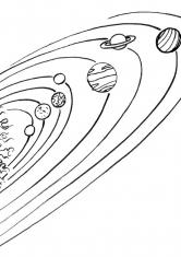 Раскраска Парад планет
