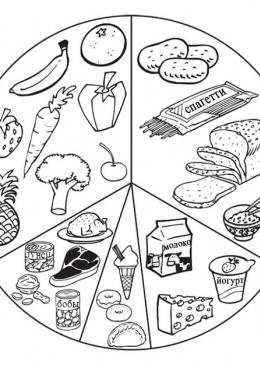 здоровое питание гербалайф отзывы
