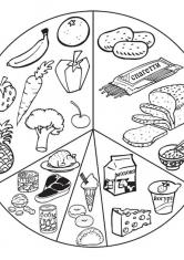 Раскраска Правильное питание