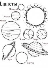 Раскраска Планеты солнечной системы