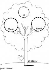 Раскраска Генеалогическое Дерево скачать - cpfreeware
